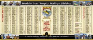 2014 Budd's Master Angler Club Members