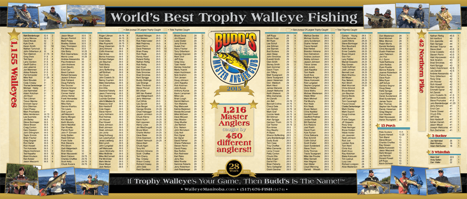 2015 Budd's Master Angler Club Members