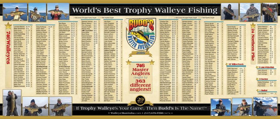 2016 Budd's Master Angler Club Members
