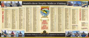 2017 Budd's Master Angler Club Members