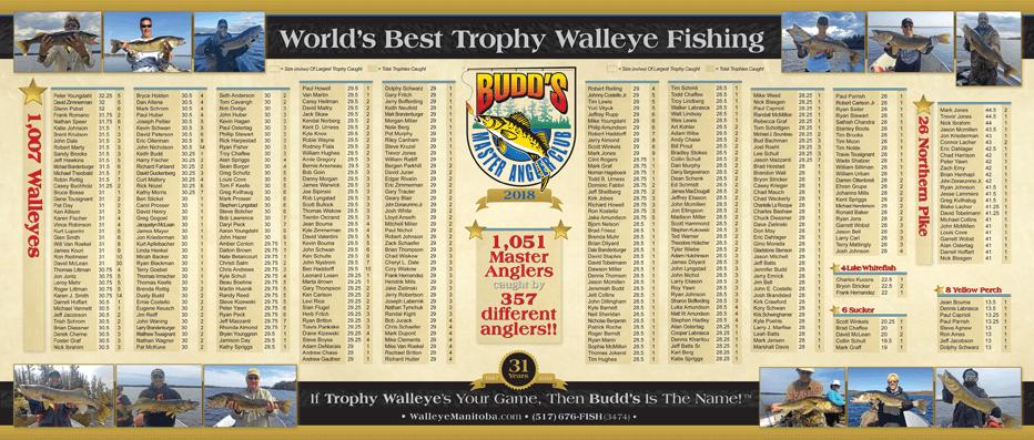 2018 Budd's Master Angler Club Members